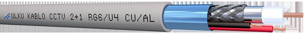 Ülkü Kablo 2+1 HF (RG6/U4) + (2x0,75) CU/AL