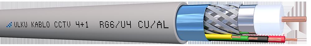 Ülkü Kablo 4+1 PE ( RG6/U4 + 2x0.75 mm²+2x0.50 mm² ) CU/AL